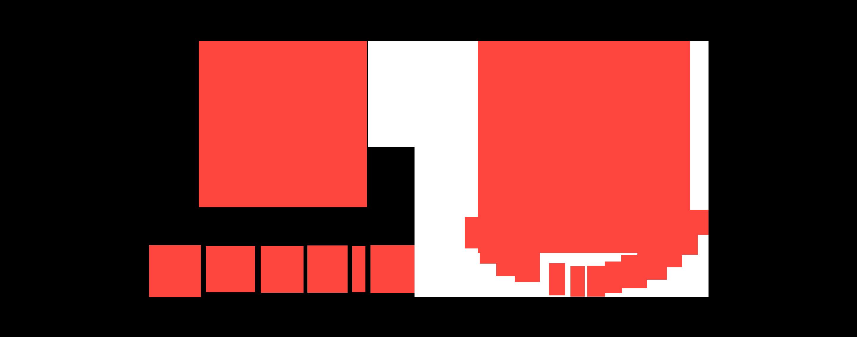 QMusic Network